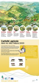 couv panneau 3 - activité agricole dans les sites N2000